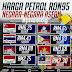 HARGA PETROL RON 95 NEGARA-NEGARA ASEAN