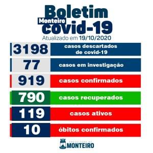 Secretaria Municipal de Saúde de Monteiro informa sobre 12 novos casos de Covid