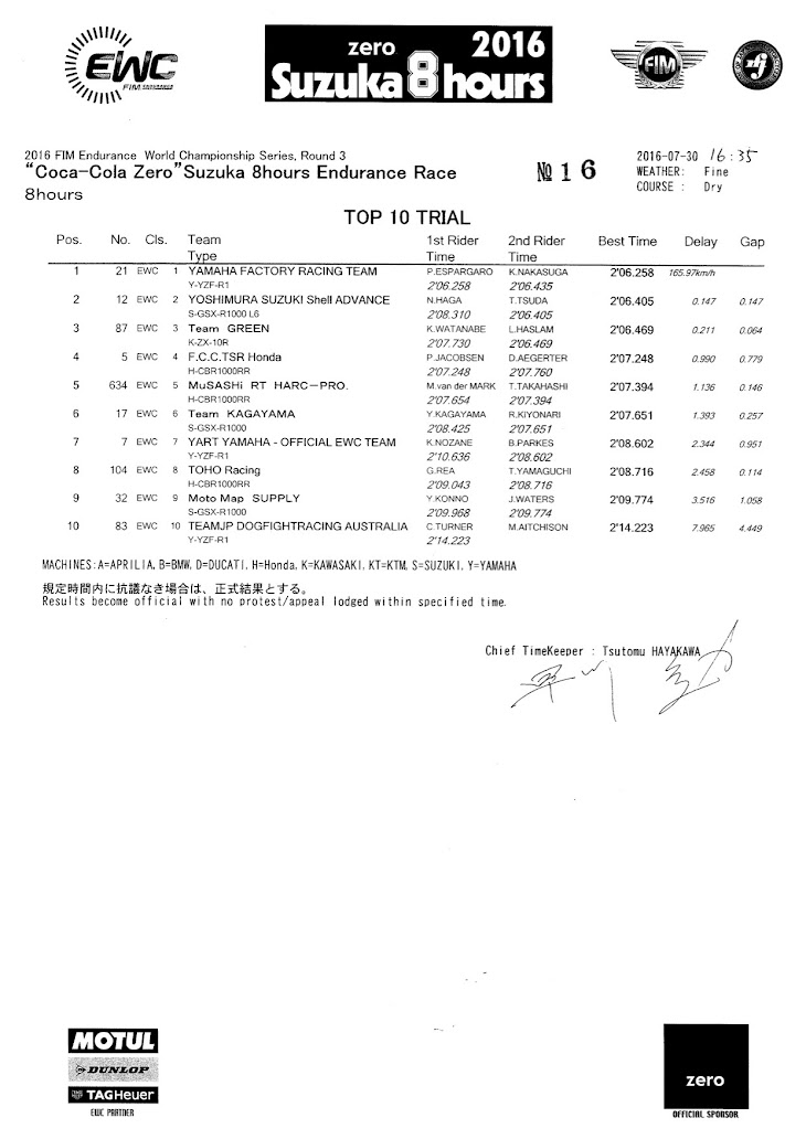 2016-8hours-suzuka-top10-trial-detail.jpg