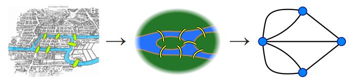 euler-graph-bridges