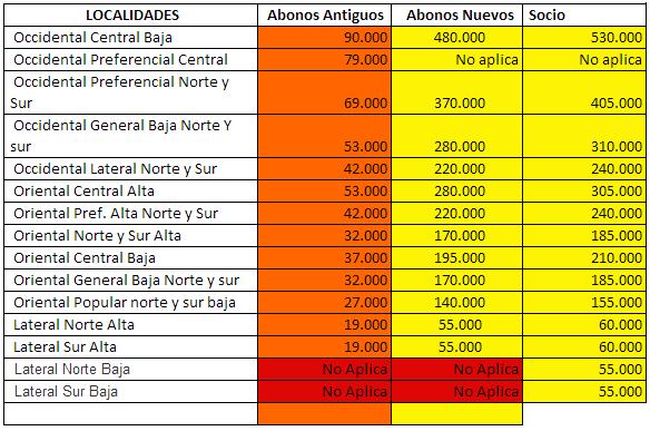 Precios de boletería para el partido Millonarios vs Medellin en el Campín