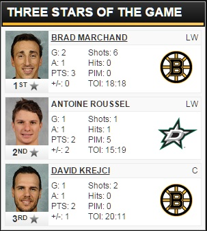 02/20/2016 Bruins @ Stars Three Stars of the Game