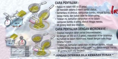 Manual and Tips (Procedure Text) SMK Kelas XI - Part 1
