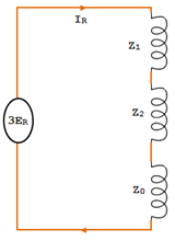 single line to ground - fault current