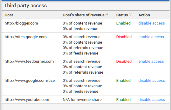 Remove Third Party Access from Hosted AdSense Account