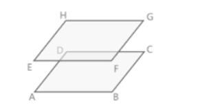 Dua bidang saling sejajar