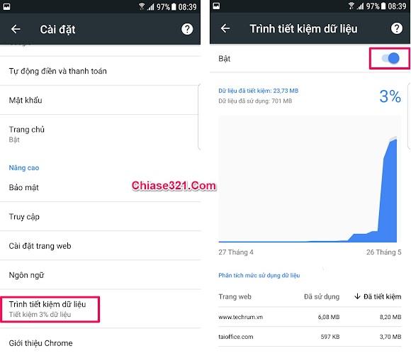 cách tiết kiệm dữ liệu di động 3G 4G cho android