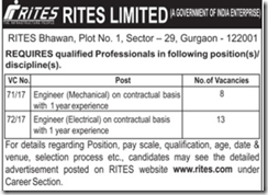 RITES Limited Engineers 2017 www.indgovtjobs.in