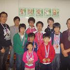 2009-12-26 愛心盃游泳比賽
