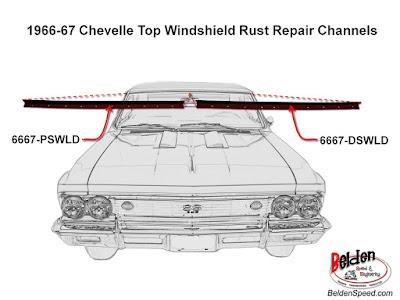 rear window rust repair,window channel patch panels,Chevelle,Monte Carlo,GTO,LeMans,Tempest,Cutlass,Camaro,Firebird,Beldenspeed,Belden Speed & Engineering,F Body,A Body