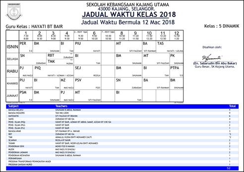 Jadual Waktu Kelas 12.3.2018_018