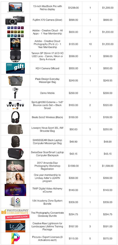 5DayDeal-Oct-2016-Giveaway-Items-full