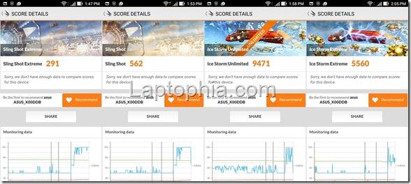 Benchmark 3DMark Asus Zenfone 3 Max ZC553KL