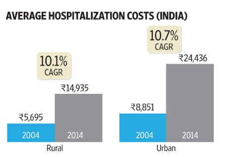 The-growing-burden-of-healthcare-costs-1