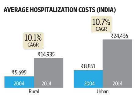 The-growing-burden-of-healthcare-costs-1