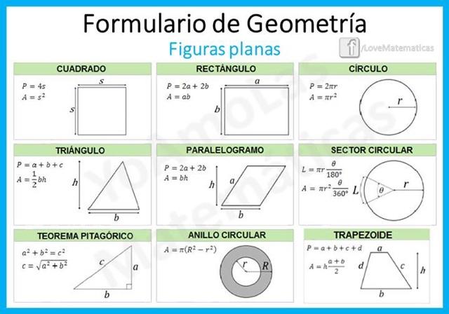 COLEGIO DIVINA PASTORA MALAGA: Matemáticas - Física y