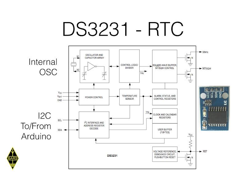 Concept S2 VFO RTC 014