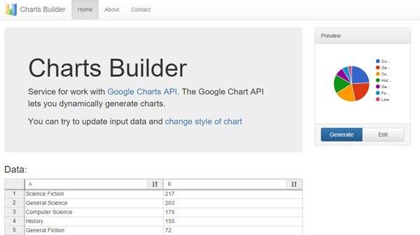 hohli-chart-builder