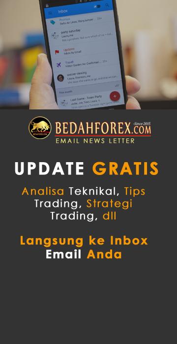 Cara jitu trading forex