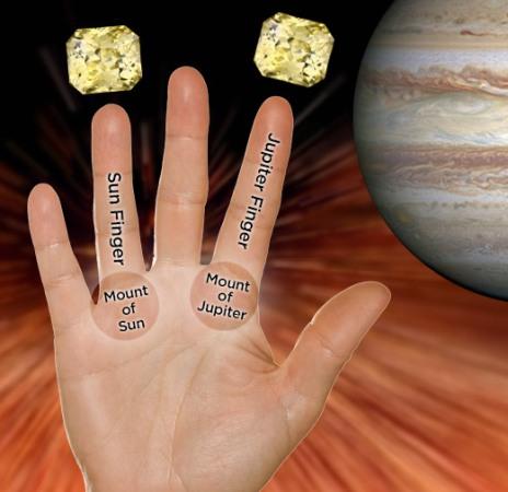 how to identify original yellow sapphire
