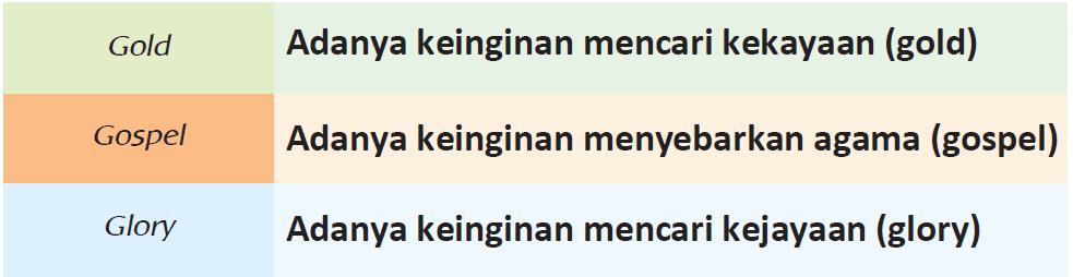 Kunci Jawaban Halaman 1, 2, 6, 7, 8, 9, 10, 12, 13, 14, 15, 16, 17 Tema 7 Kelas 5