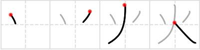 Kanji - Ka