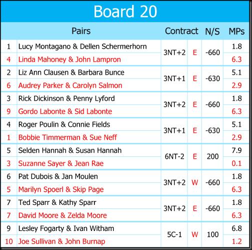 Recap Boards 16 November 2017-20