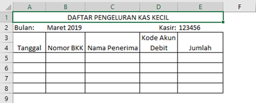 daftar pengeluaran kas kecil