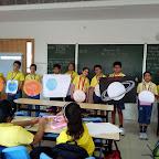 The Solar System (Grade IV A, B & C) 24-7-2018