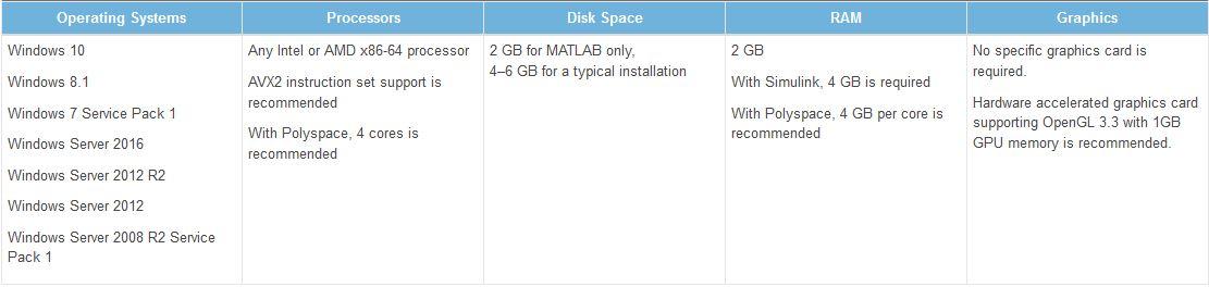 MathWorks Matlab R2017b (64 Bit)