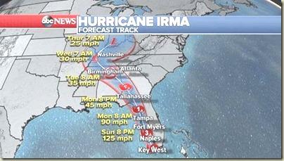 2nd Irma Forecast