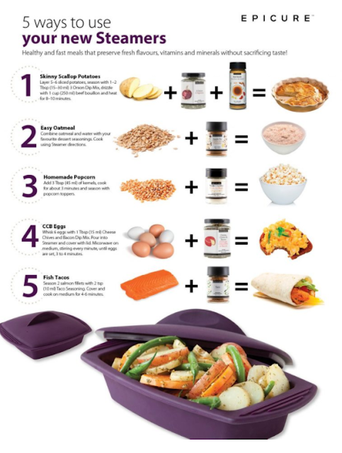 Epicure steamer recipes ... The Epicure steamer is a magical tool that will make your life easier. What is the Steamer? The steamer cooks healthy meals in minutes