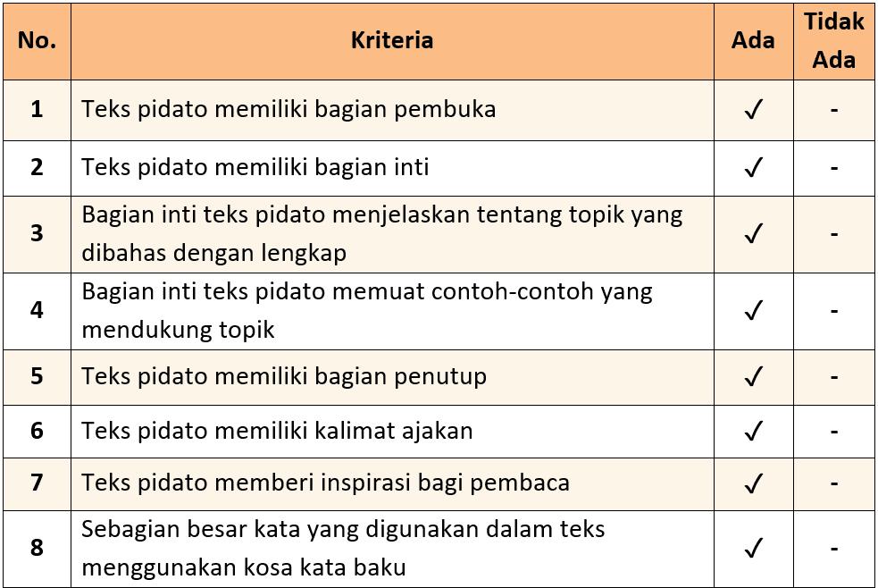Kunci Jawaban Halaman 84, 86, 87, 89, 90 Tema 7 Kelas 6