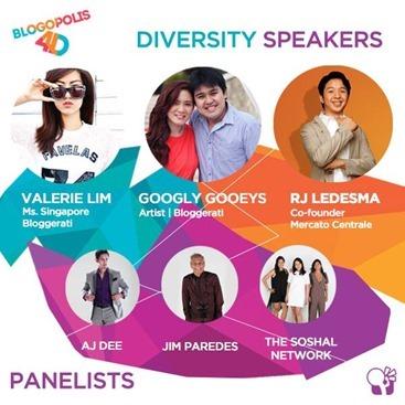1. Diversity