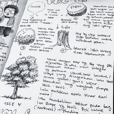 Drawing pen di atas kertas Moleskine - REVIEW MOLESKINE DOTTED