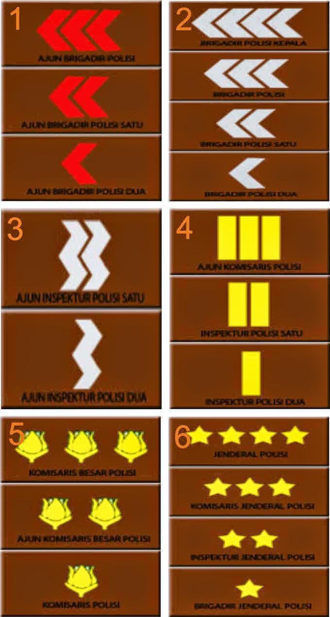 simbol pangkat polisi