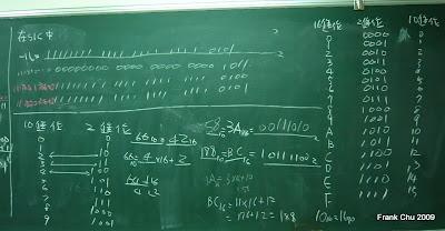 二補數計算及不同進位轉換