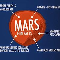 Mars 2025
