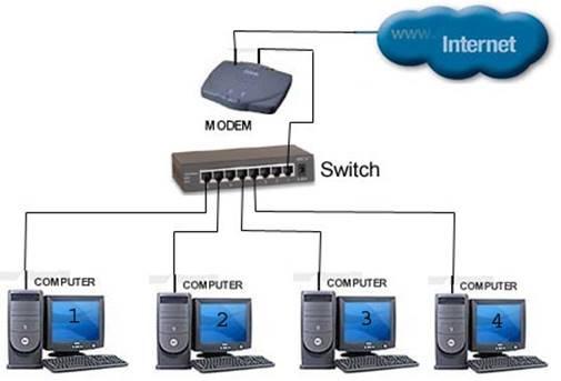 Phần 1: Mạng LAN và thiết lập IP tĩnh, Ping