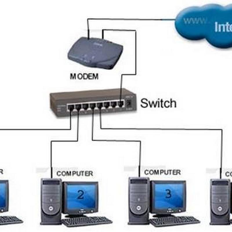 Cách cấu hình SQL Server, cài đặt & quản lý VEMIS (v 1.2.0) qua mạng LAN