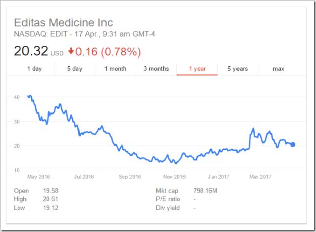 20170417 NASDAQ-EDIT