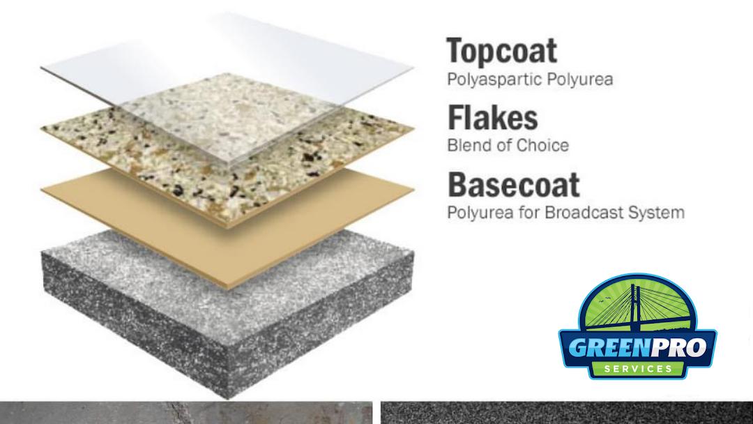Green Pro Concrete Coatings Flooring