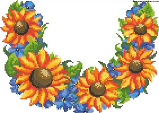 Sunflovers chart