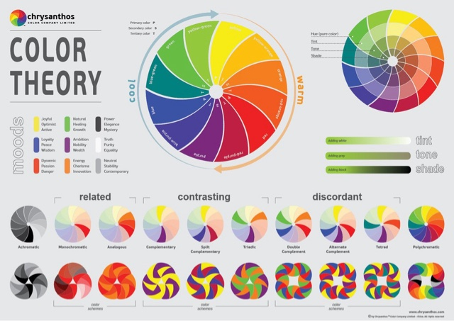 tip pemilihan warna pakaian, warna, pemilihan warna