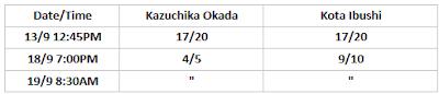 G1 Climax 30 Betting: Okada .vs. Ibushi