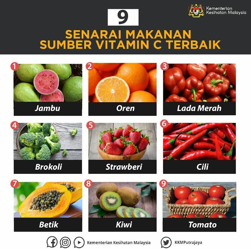 9 Sumber Vitamin C Semulajadi