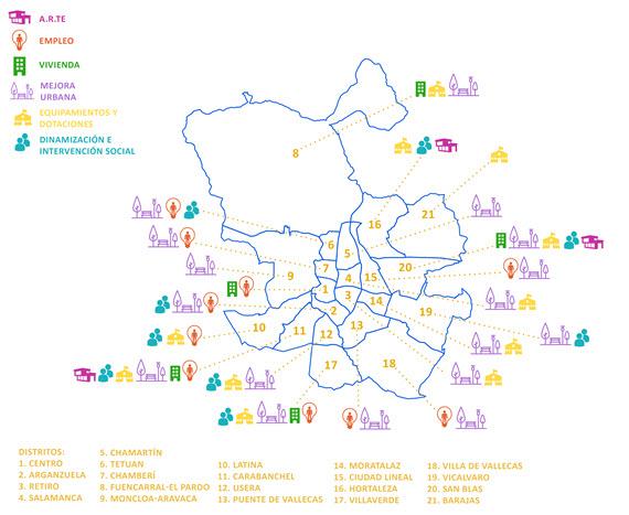 109 proyectos en el Fondo de Reequilibrio Territorial del Ayuntamiento de Madrid