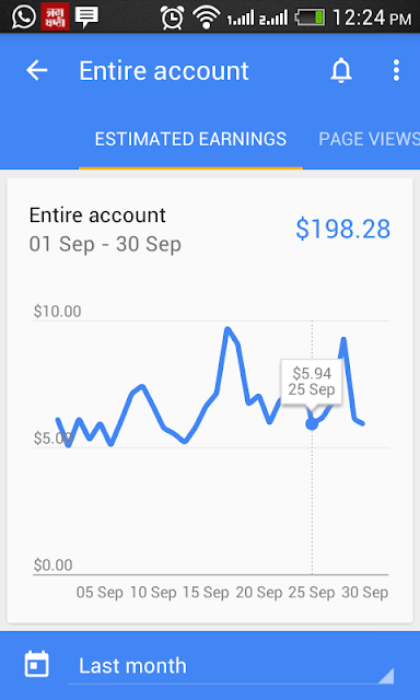 blogspot blog google adsense earning report