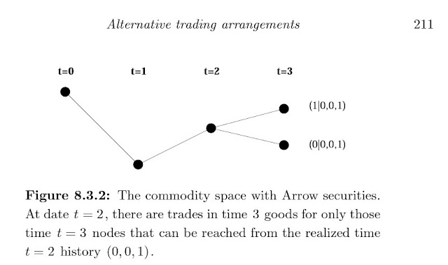 recursive macroeconomic theory 3rd edition pdf