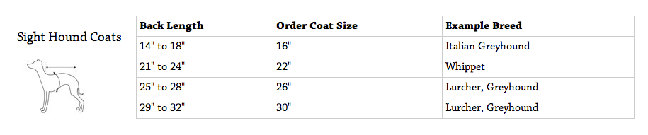 Country and Twee Handmade Whippet and Greyhound Dog Coats UK Size Chart